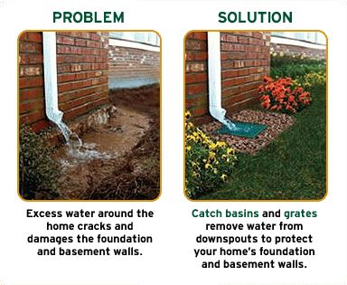Drainage solutions in new hampshire by new england lawn for Home drainage issues