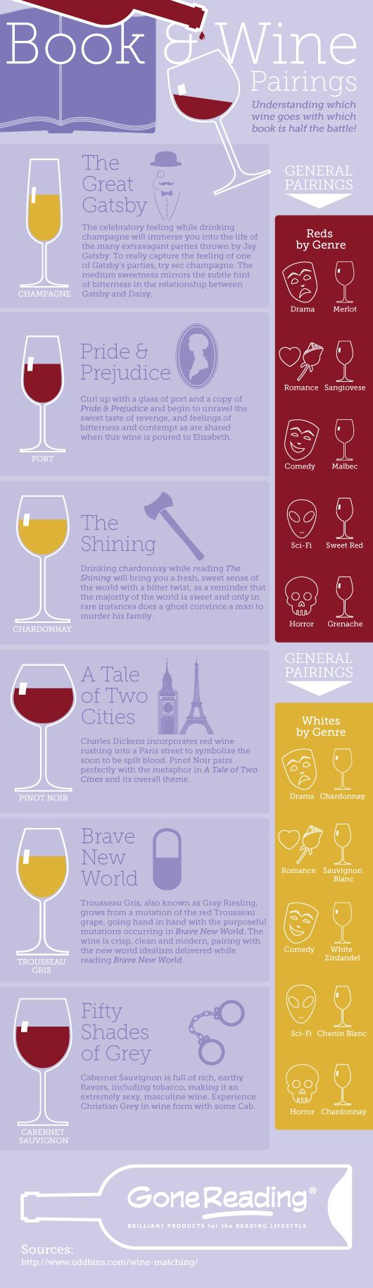 A guide to book and wine pairings.