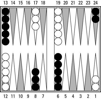 backgammon starting position