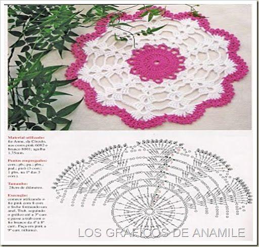 Carpetas Al Crochet Patrones Para Principiantes Imagui