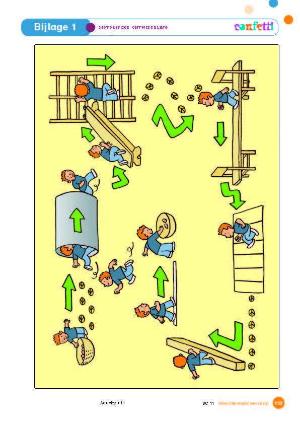 Confetti - thema Pasen - thema de kip en het ei - thema lente - bewegen - bewegingsomloop