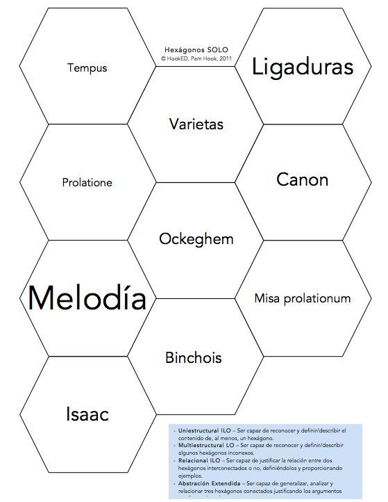 "Qué país este on Twitter: ""Thanks @arti_choke here my SOLO Taxonomy hexagon for Ockeghem (Technique of Composition) Thanks! It's a great idea! http://t.co/DmGHzAZeoR"""