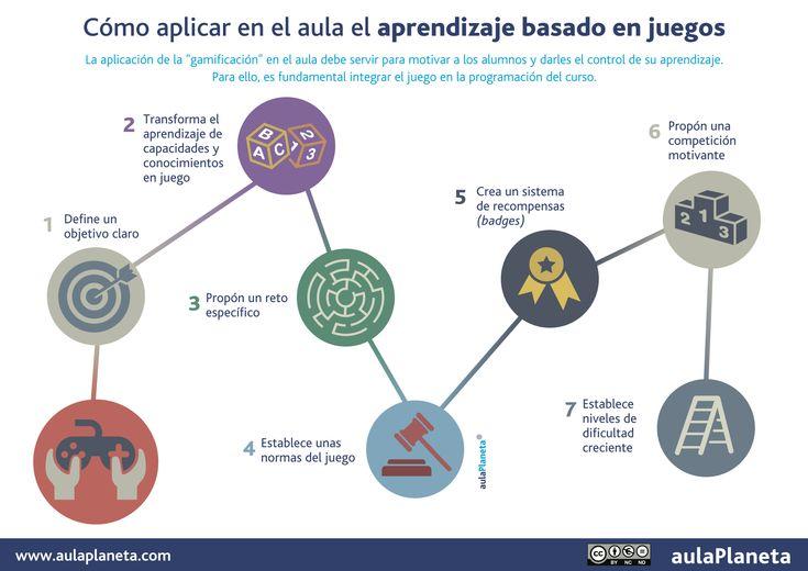 gamificacion-aula-infografia.png (1753×1240)