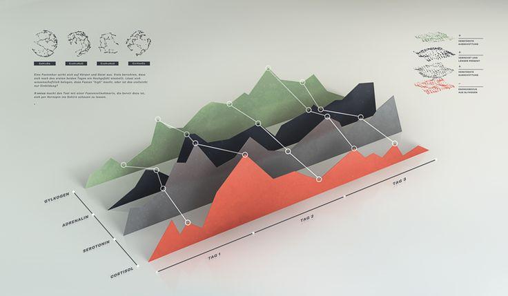 Data visualization #3d #infographics