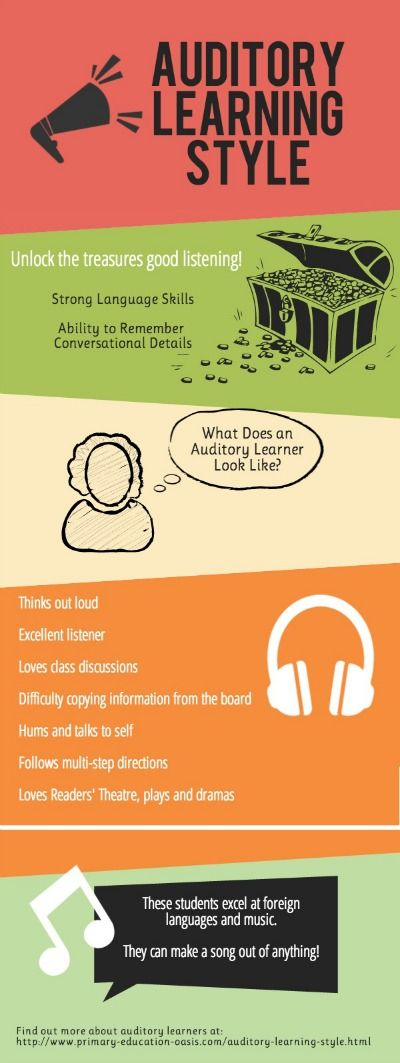 Understanding the auditory learning style in your students.  From Primary Education Oasis