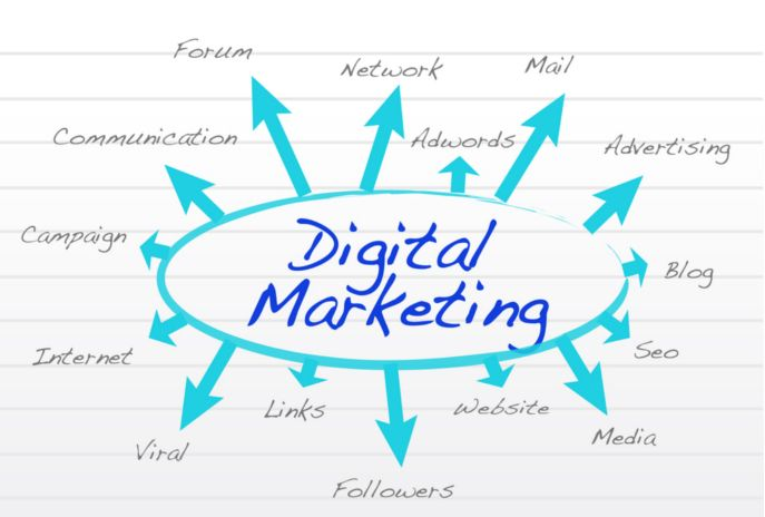 Voivo Infotech is finest Digital Marketing Company in India. We provide services like SEO, PPC and Digital Marketing services to improve your performance on search engines.
