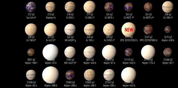Representación artística de 30 planetas fuera de nuestro Sistema Solar con potencial habitable (horizontal-x3)