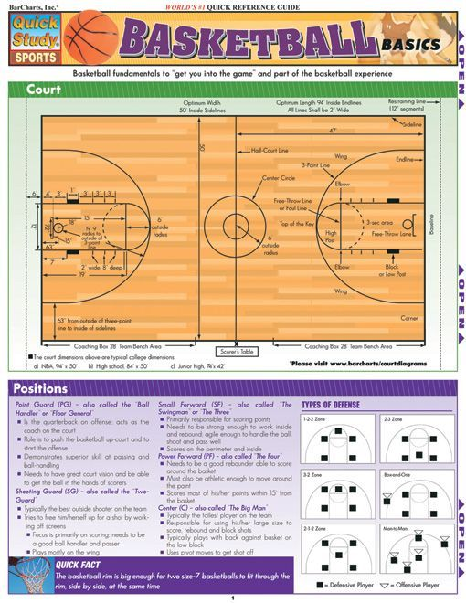 basketball basics teaching keys and math. Black Bedroom Furniture Sets. Home Design Ideas
