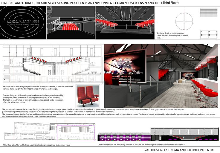 Interior design presentation for cinema, showing sections.