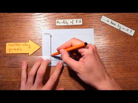 The Correlation Coefficient - Explained in Three Steps - YouTube