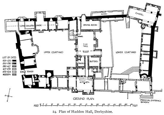 Haddon hall wikipedia the free encyclopedia floor for Medieval home plans