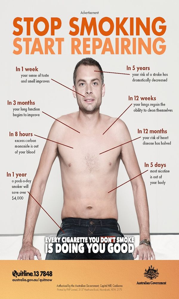 quit smoking benefits chart: 78 best ads unit4 5 images on pinterest dental ads and advertising