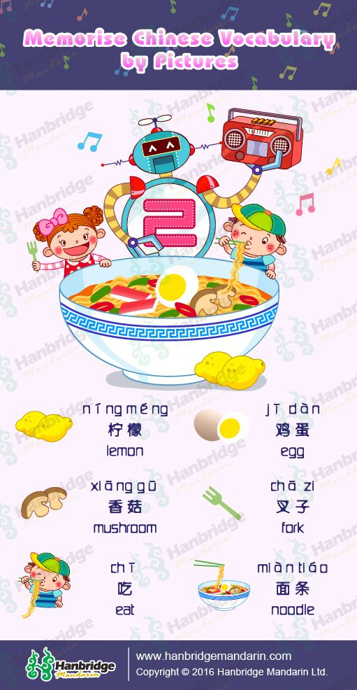 Learn Chinese- memorise Chinese vocabulary by picture