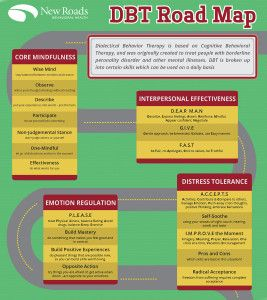 18 best dialectical behavioral therapy dbt images on pinterest dbt therapy in drug rehab see more how to treat borderline personality disorder one approach dbt has gained fandeluxe Images