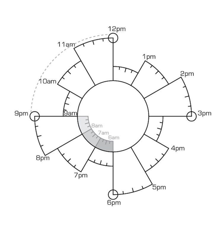 Chronodex, Spiraldex : Gérer votre temps et améliorer votre productivité ! Et calendrier circulaire Juillet 2015 en cadeau (printable)
