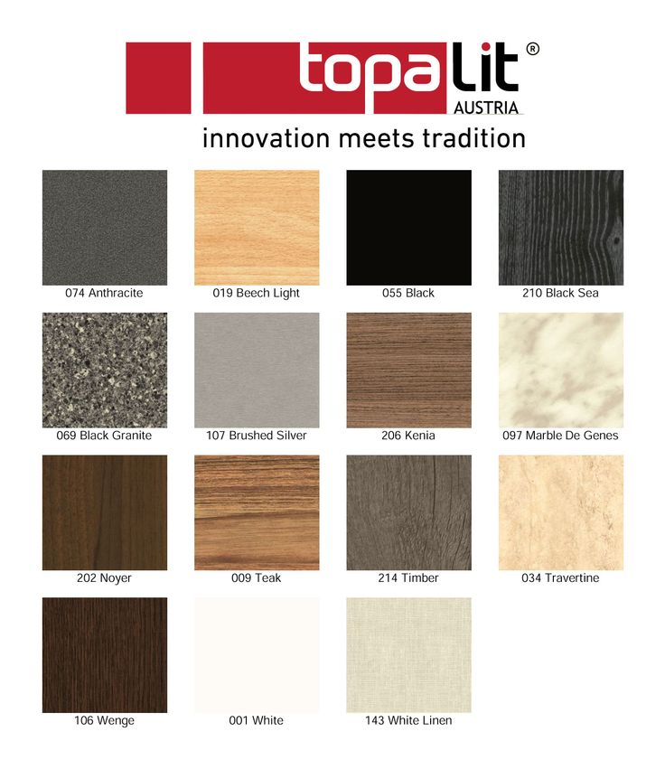 Topalit Indoor / Outdoor Moulded Table Top