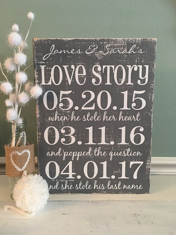 Personalized Wedding Love Story Important Date Sign  Wedding