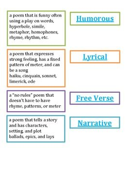 TYPES AND CHARACTERISTIC OF POETRY: NARRATIVE, FREE VERSE, LYRICAL, HUMOROUS - TeachersPayTeachers.com