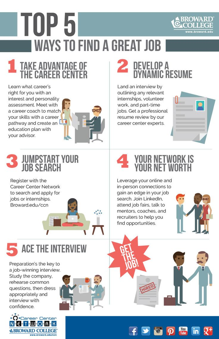 best images about infographics student loans top 5 ways to a great job