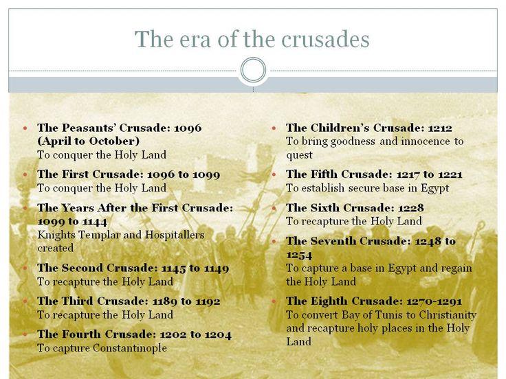 24++ The crusades worksheet Live