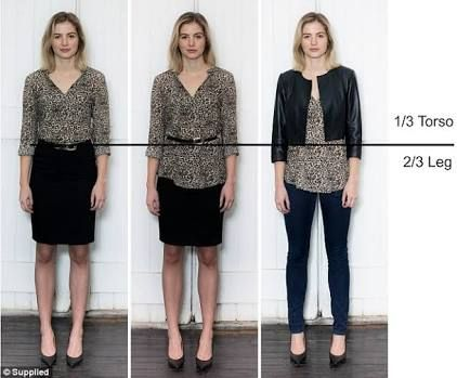 Rule of thirds: Colette's Ratio System works with a 1/3 torso to 2/3 leg rule, created by outfit tricks such as tucking a shirt into a high waisted skirt, cinching a loose top at the waist, or wearing a cropped jacket.