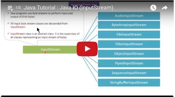 ramram43210,J2EE,Java,java tutorial,java tutorial for beginners,java tutorial for beginners with examples,java programming,java programming tutorial,java video tutorials,java basics,java basic tutorial,java basics for beginners,java interview questions and answers,java basic concepts,java basics tutorial for beginners,java programming language,java io,java io tutorial,java io streams,java io streams tutorial,java inputstream,inputstream in java