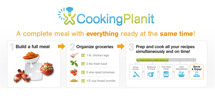 Cooking PlanIt meal planning service