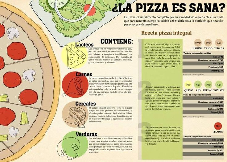 95 best PIZZAs images on Pinterest | Drink, Box lunches and Cooker ...