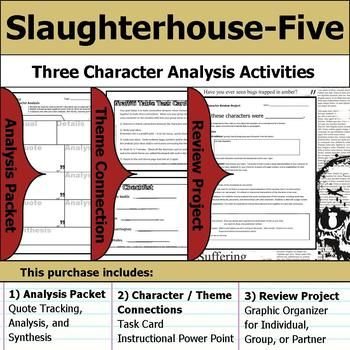slaughterhouse five essay conclusion In slaughterhouse-5, time plays an important role when writing music, composers place each instrument in a line of the music sheet, because they are all playing at the same time that is how time should be understood in kurt vonnegut's novel, simultaneously, instead of being understood in a continuum.