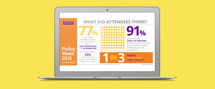 We again worked with Policy@Manchester at The University of Manchester to produce a series of infographics for its annual Policy Week events. The infographic design was produced in such a way that they could use it in smaller bite sized chunks or use it in its entirety, depending on the audience and the aspect of Policy Week that they wanted to publicise.