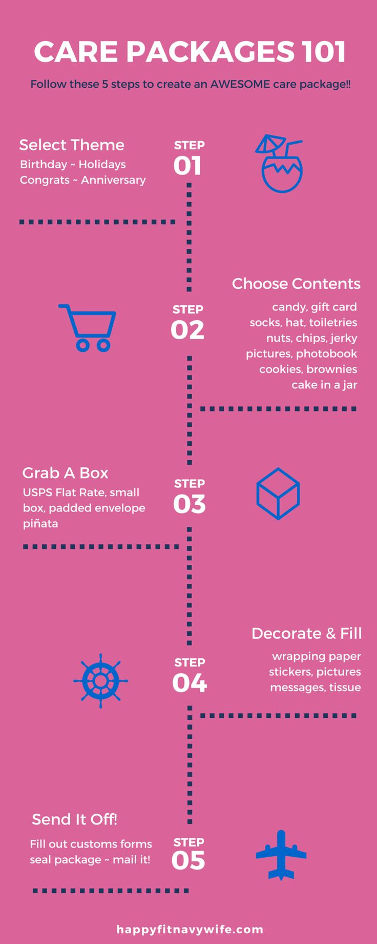 """Care Packages 101- Five Steps To Create An Awesome Care Package"" by Heather of Happyfitnavywife.com 