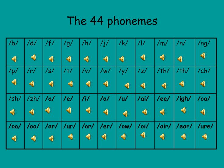 phonological and writing systems of english Phonological awareness is critical for learning to read any alphabetic writing system and research shows that difficulty with phoneme awareness and other.