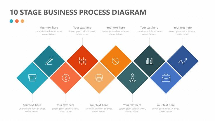 Understand all of the necessary steps that have to go into the planning of your unique business with the 10 Stage Business Process Diagram PowerPoint. This presentation features a number...
