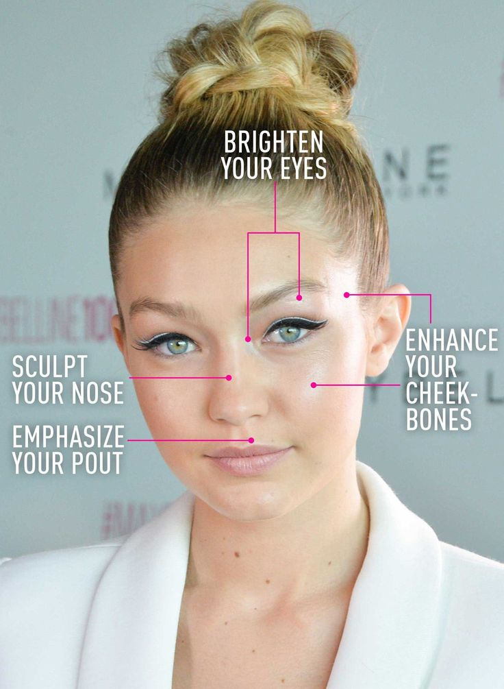 When strobing, only use the highlighter in spots that catch light.
