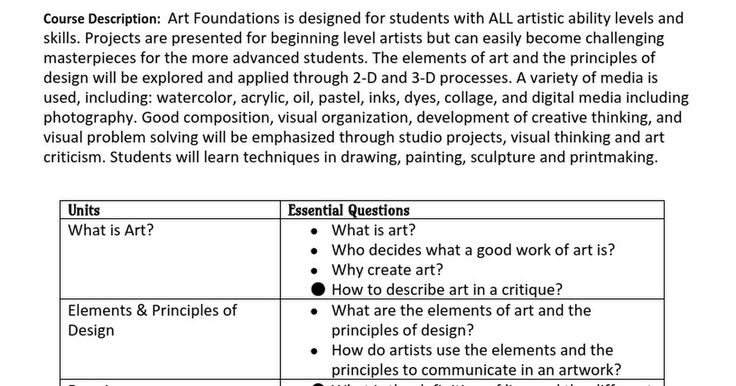 Grandview High School Course Syllabus  Course:    Art Foundations            Semester/ Year: Fall 2015/Term 1 Meeting Time:   1nd or 3rd hour           Room:  135     Teacher Information Name:  Tiffany Blease                                         Email:  tblease@seedsofhealth.org  Phone: