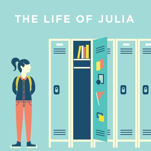 cute flash!    The Life of Julia: follow Julia from age 3 to 67 to see how the President's policies help women of all ages.