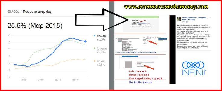 Όταν στην Ελλάδα του σήμερα η ανεργία χτυπάει κόκκινο, και ταυτόχρονα τα μέλη της ομάδας μας όχι απλά συνεχίζουμε να βγάζουμε χρήματα από τα online καταστήματά μας, αλλά τείνουμε να γίνουμε οι καλύτεροι παγκόσμια, τότε είναι κρίμα να μην ξεκινήσει κάποιος μαζί μας..!! Καλημέρα :) https://plus.google.com/photos/photo/112187437467713112981/6281495112710787074?authkey=CNeKmcKL2KifYA