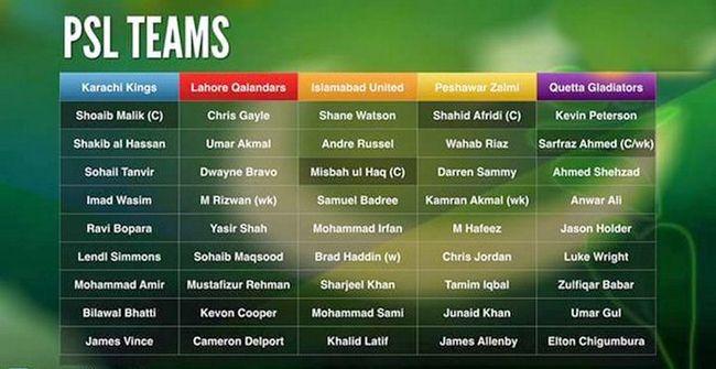 Pakistan Super League (PSL -2016) final Teams and squad - http://www.tsmplug.com/cricket/pakistan-super-league-psl-2016-final-teams-and-squad/