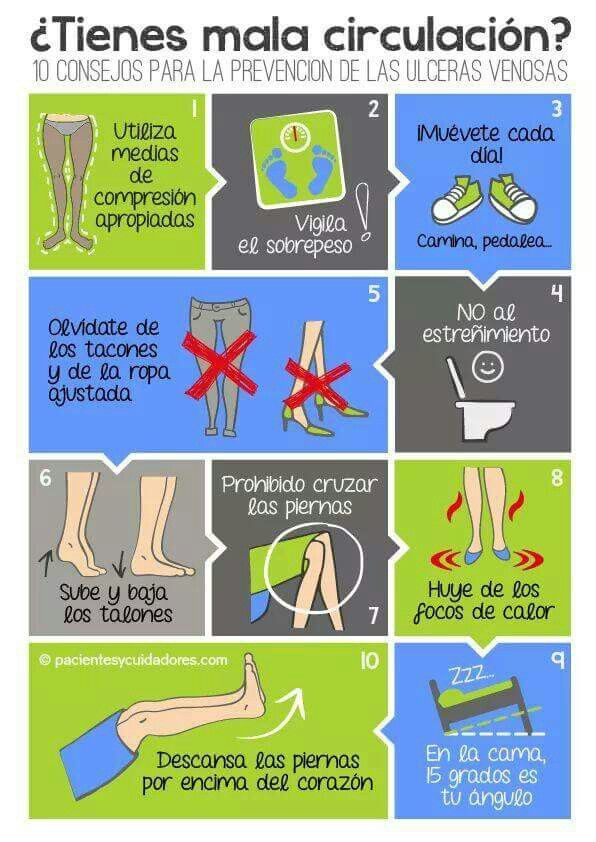 Prevención de úlceras venosas
