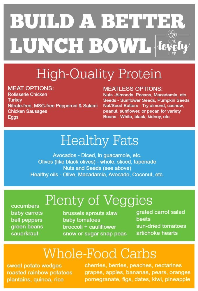 Build a Better Lunch Bowl // One Lovely Life -someday, my kids plate will look like those in this blog post...maybe grandkids?- :)