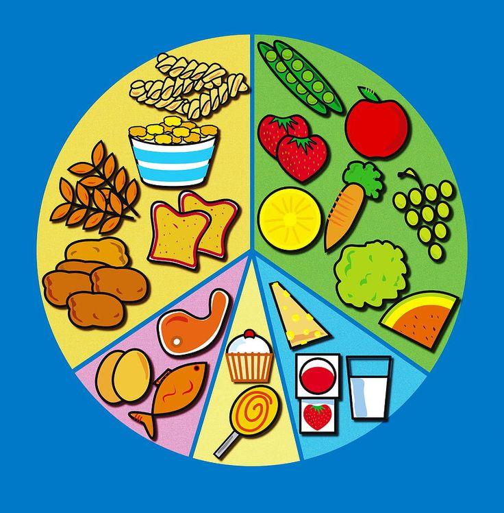 a balanced diet cartoon balanced diet and diet