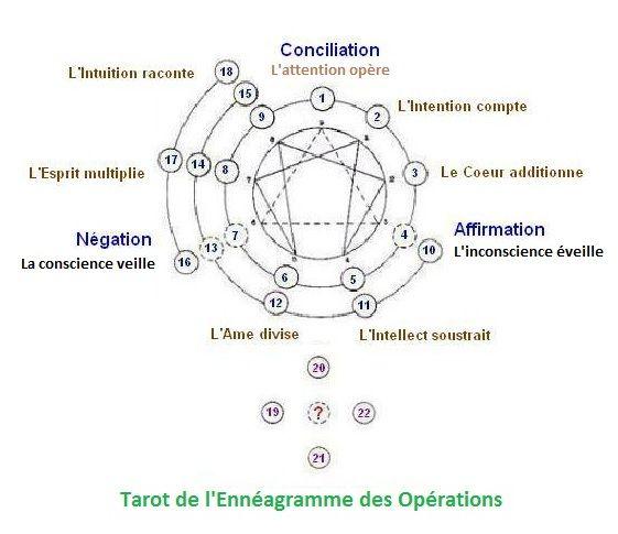 ennea_operation_a1.jpg