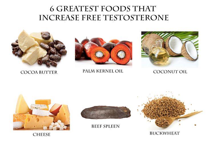 Pin on Testosterone food