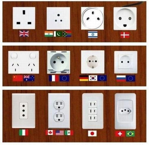 Prepare for your trip with the correct type of power adapter