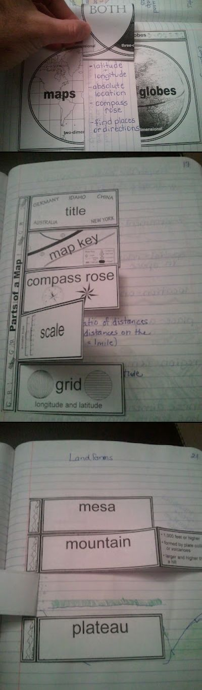 Using foldables in an interactive notebook for maps and landforms unit in social studies.