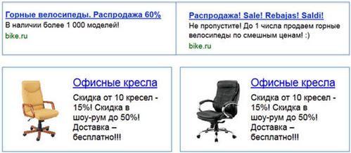Тестирование объявлений в Яндекс Директ