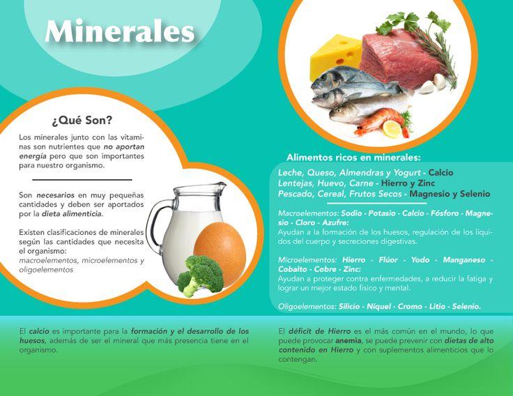 Díptico Reverso #Minerales #Nutricion Forman Tejidos y fortalecen los huesos y dientes!