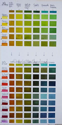 17 best ideas about color mixing chart on pinterest. Black Bedroom Furniture Sets. Home Design Ideas
