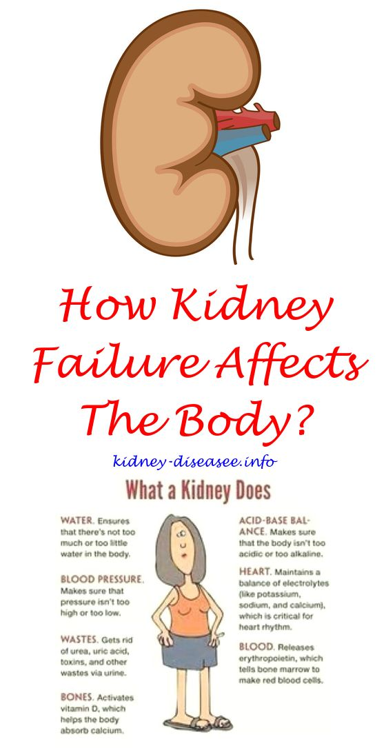 The what signs failure renal are of End