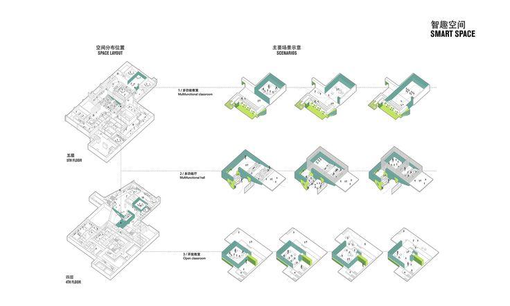 Family Box Qingdao,Diagram